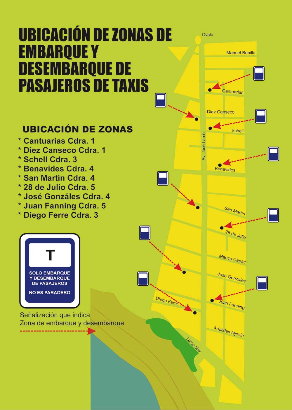 avenida larco stops