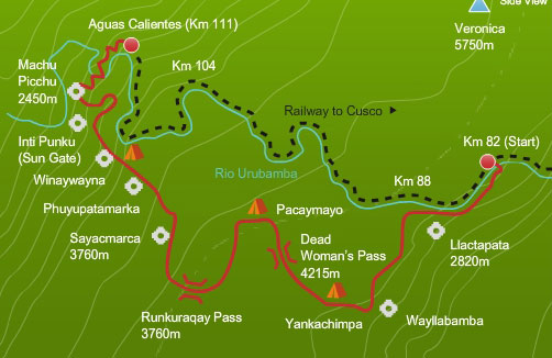 inca-trail-trips