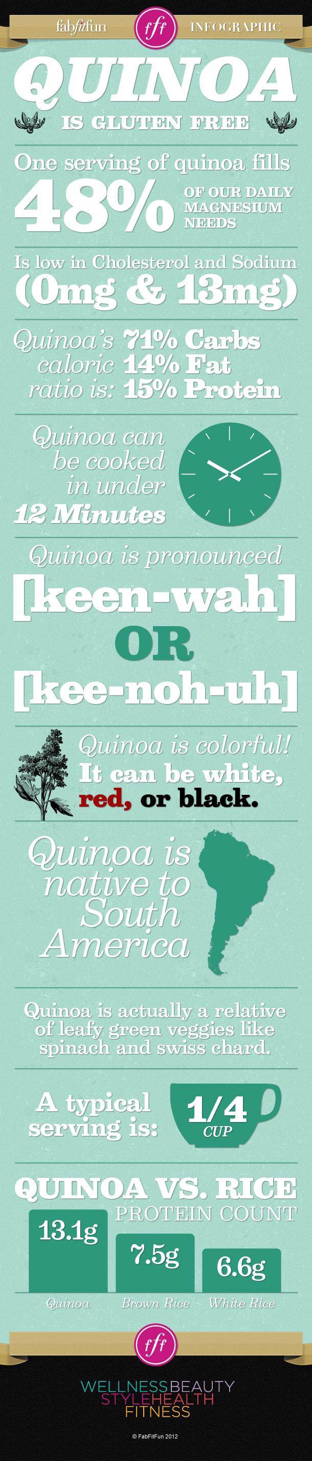 quinoa-infographic