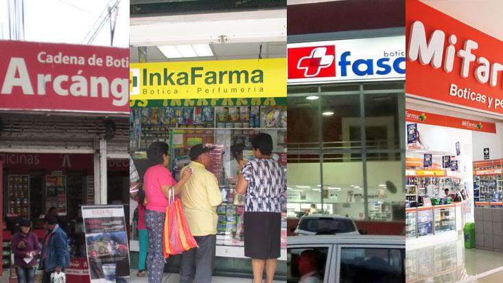 pharmacies-lima-peru